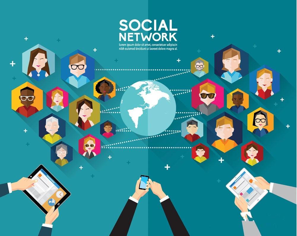 社交网站的活跃性高,用户之间能进行比较好的互动;基于六度人脉理论