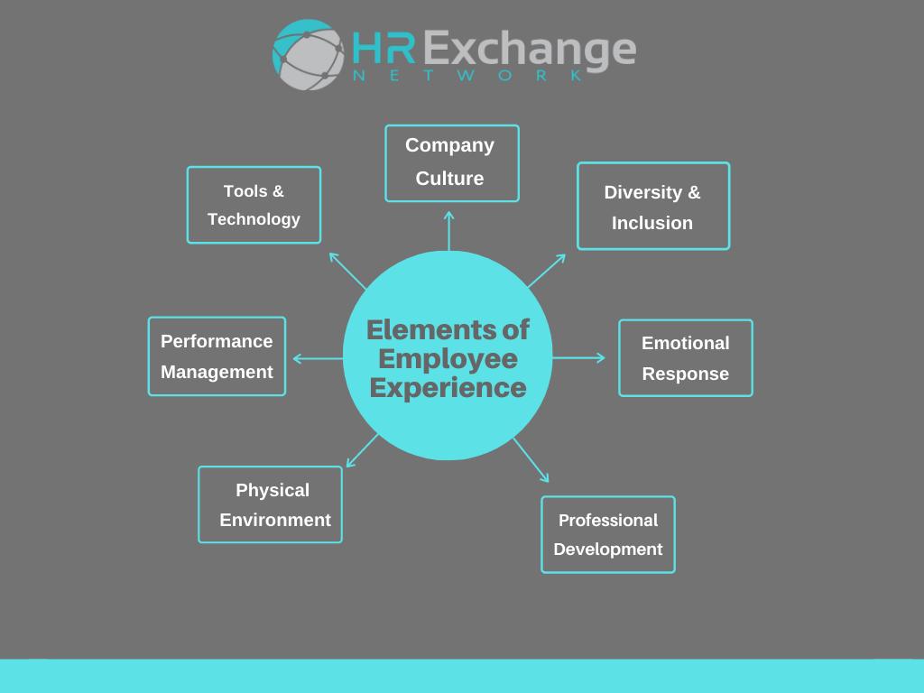 员工体验-新时期员工期望的HR管理指南